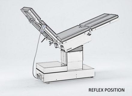 Reflex Position